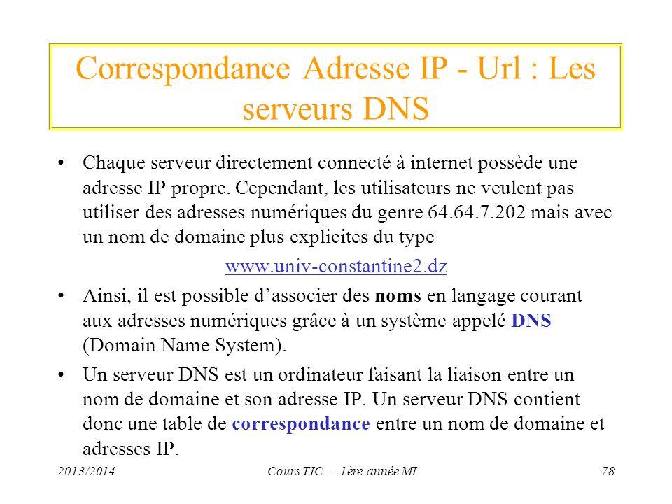 Correspondance Adresse IP - Url : Les serveurs DNS Chaque serveur directement connecté à internet possède une adresse IP propre. Cependant, les utilis
