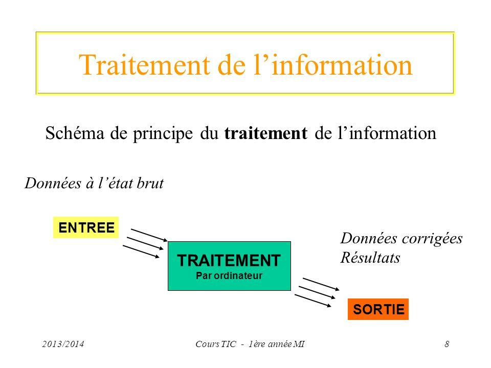 2013/2014Cours TIC - 1ère année MI8 Traitement de linformation Schéma de principe du traitement de linformation Données à létat brut ENTREE SORTIE Don