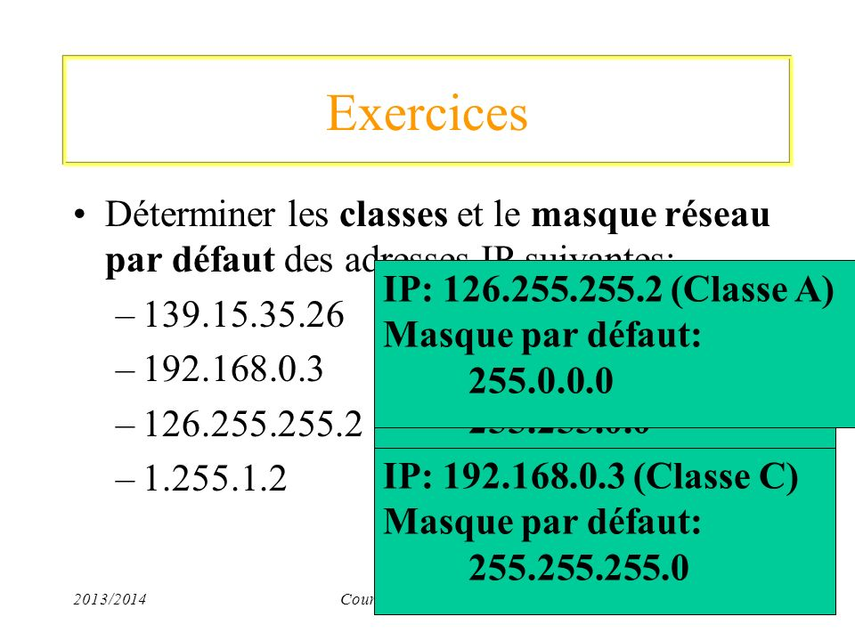 Exercices Déterminer les classes et le masque réseau par défaut des adresses IP suivantes: –139.15.35.26 –192.168.0.3 –126.255.255.2 –1.255.1.2 2013/2