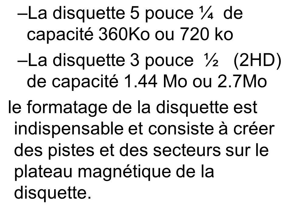–La disquette 5 pouce ¼ de capacité 360Ko ou 720 ko –La disquette 3 pouce ½ (2HD) de capacité 1.44 Mo ou 2.7Mo le formatage de la disquette est indisp