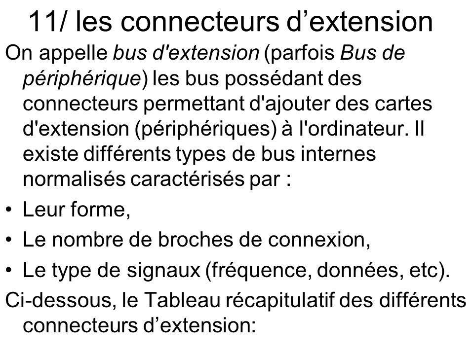 11/ les connecteurs dextension On appelle bus d'extension (parfois Bus de périphérique) les bus possédant des connecteurs permettant d'ajouter des car