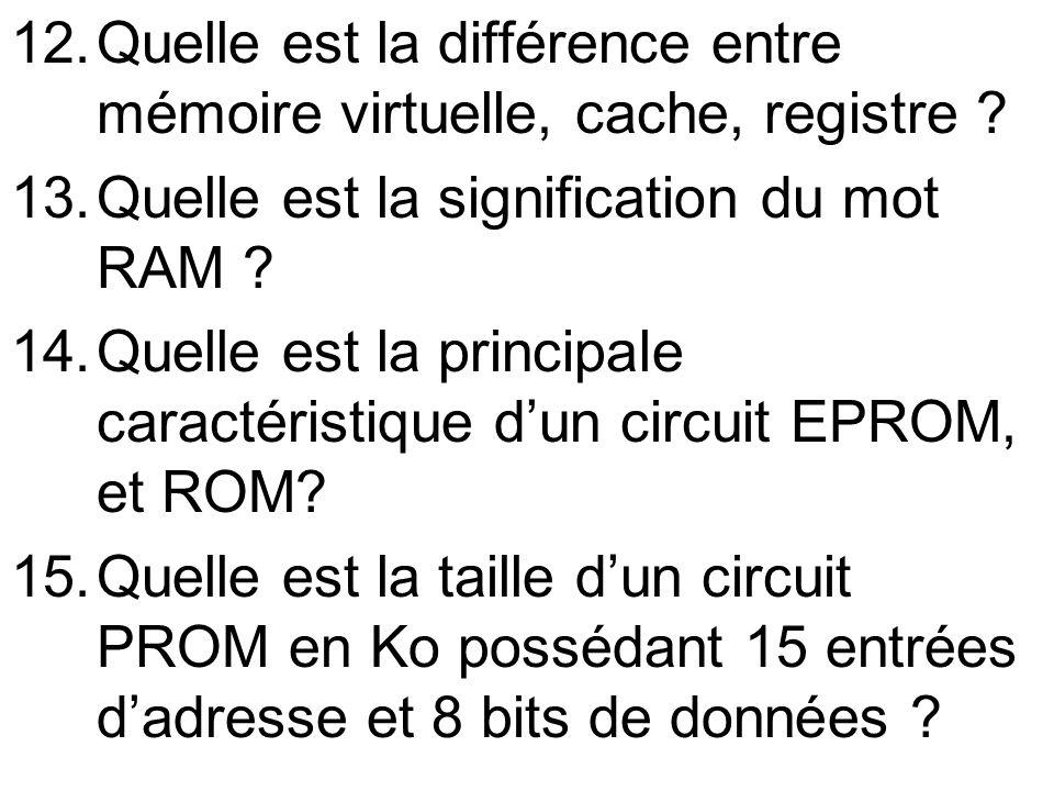 12.Quelle est la différence entre mémoire virtuelle, cache, registre ? 13.Quelle est la signification du mot RAM ? 14.Quelle est la principale caracté