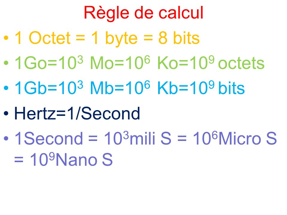 Règle de calcul 1 Octet = 1 byte = 8 bits 1Go=10 3 Mo=10 6 Ko=10 9 octets 1Gb=10 3 Mb=10 6 Kb=10 9 bits Hertz=1/Second 1Second = 10 3 mili S = 10 6 Mi