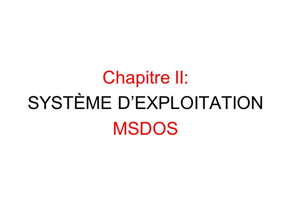 Chapitre II: SYSTÈME DEXPLOITATION MSDOS