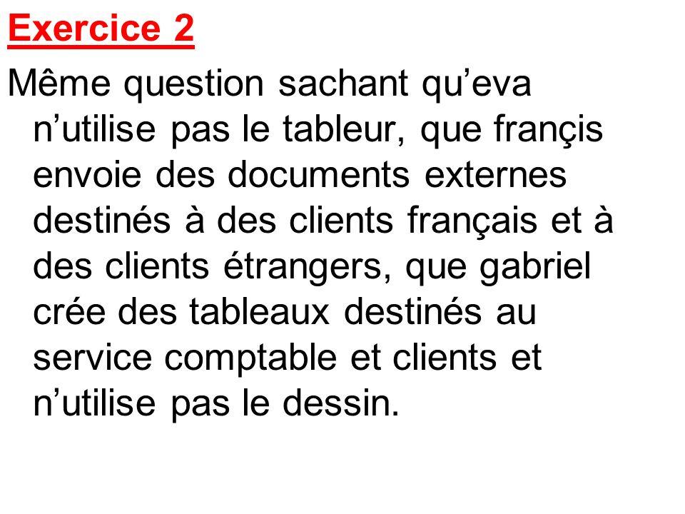 Exercice 2 Même question sachant queva nutilise pas le tableur, que françis envoie des documents externes destinés à des clients français et à des cli