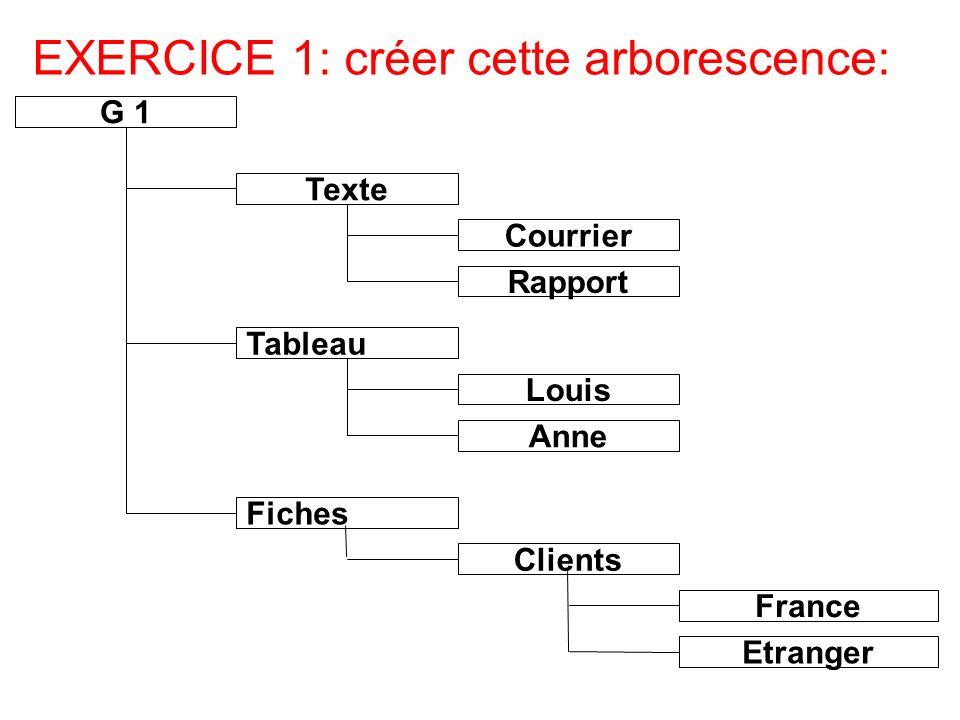 G 1 Texte Tableau Fiches Courrier Rapport Louis Anne Clients France Etranger EXERCICE 1: créer cette arborescence: