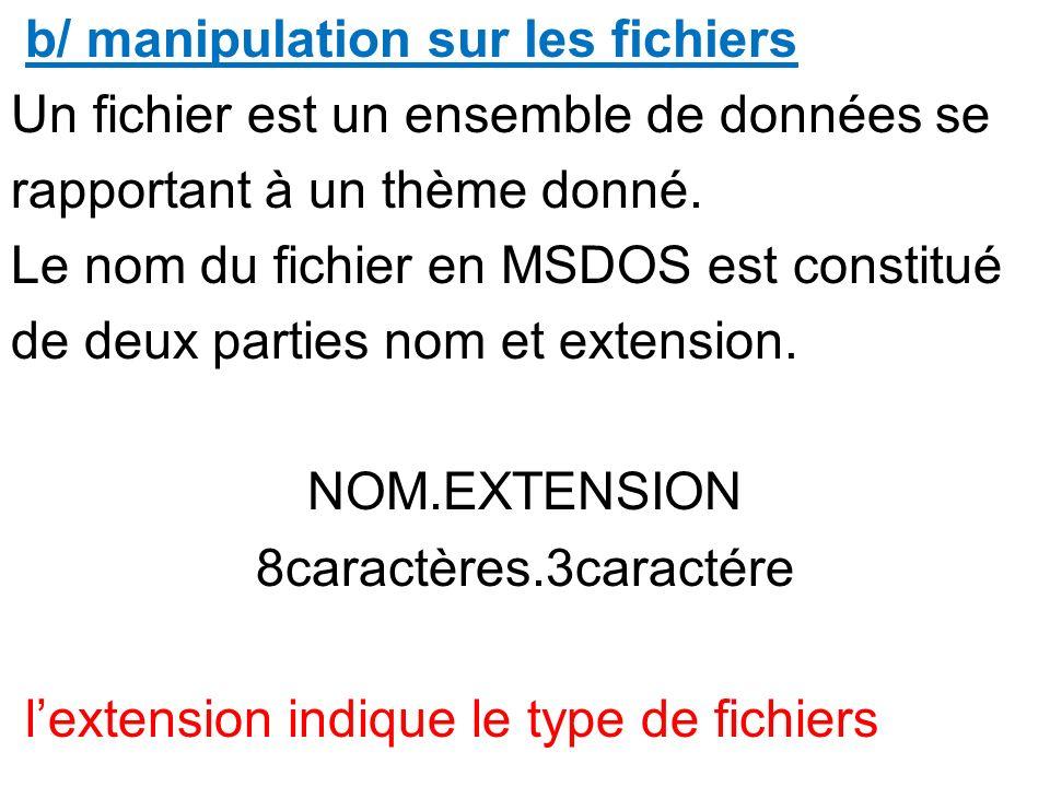 b/ manipulation sur les fichiers Un fichier est un ensemble de données se rapportant à un thème donné. Le nom du fichier en MSDOS est constitué de deu