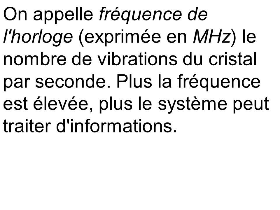 On appelle fréquence de l'horloge (exprimée en MHz) le nombre de vibrations du cristal par seconde. Plus la fréquence est élevée, plus le système peut