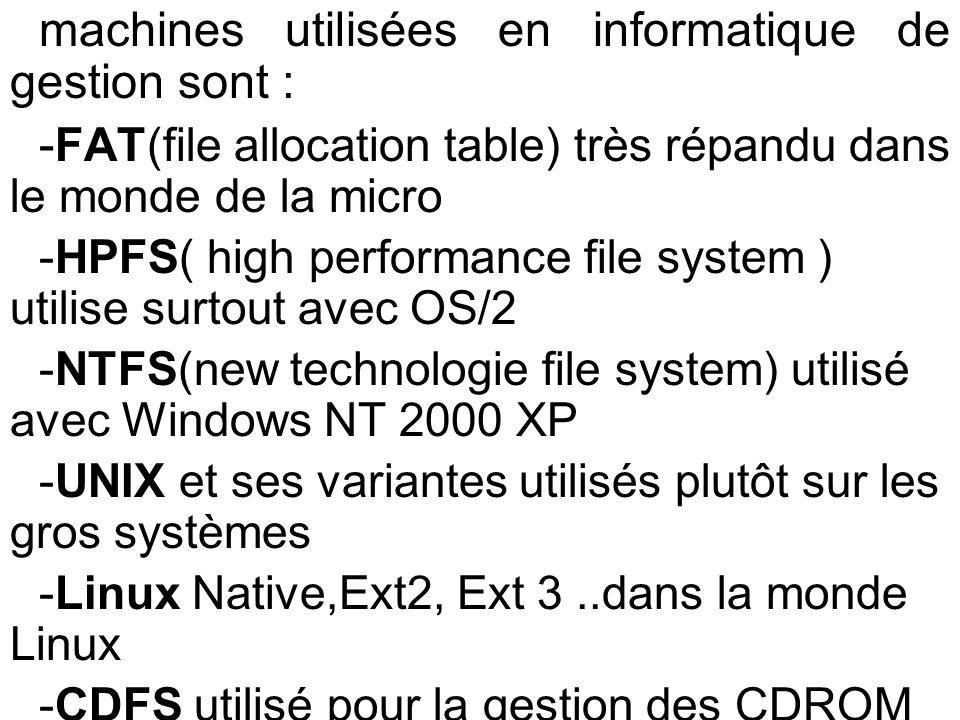 machines utilisées en informatique de gestion sont : - FAT(file allocation table) très répandu dans le monde de la micro -HPFS( high performance file