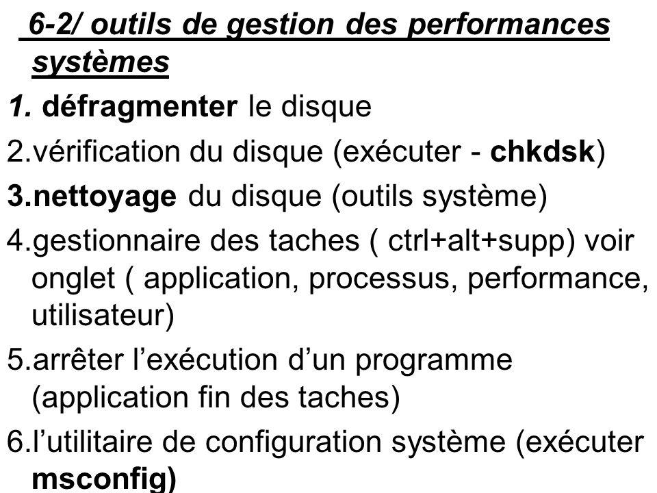 6-2/ outils de gestion des performances systèmes 1. défragmenter le disque 2.vérification du disque (exécuter - chkdsk) 3.nettoyage du disque (outils