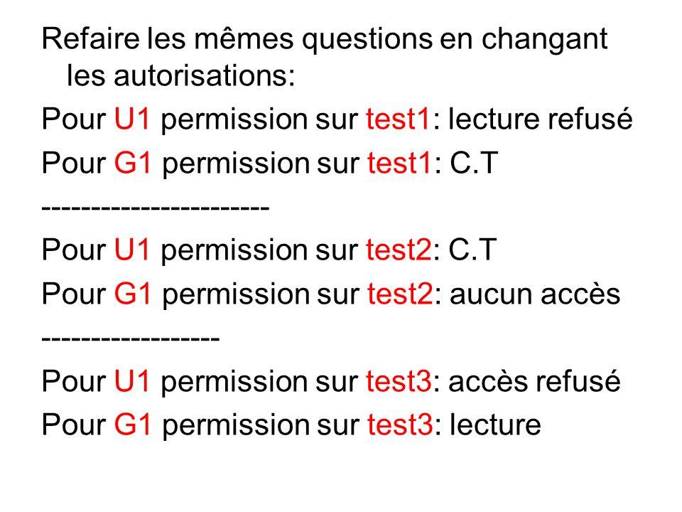 Refaire les mêmes questions en changant les autorisations: Pour U1 permission sur test1: lecture refusé Pour G1 permission sur test1: C.T ------------