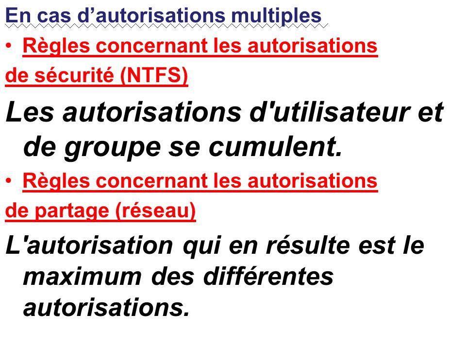 En cas dautorisations multiples Règles concernant les autorisations de sécurité (NTFS) Les autorisations d'utilisateur et de groupe se cumulent. Règle