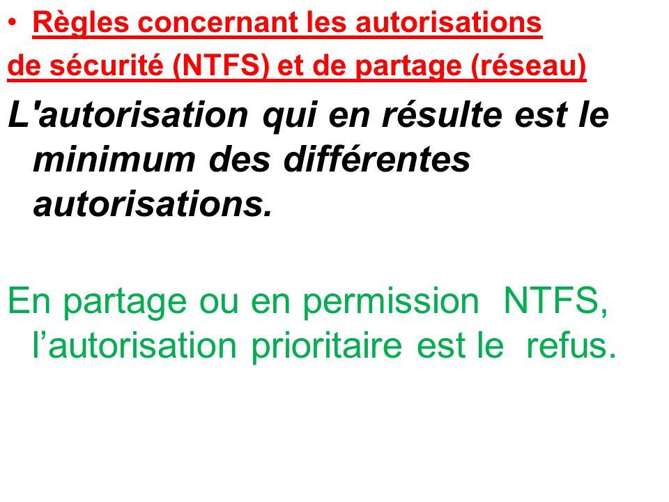 Règles concernant les autorisations de sécurité (NTFS) et de partage (réseau) L'autorisation qui en résulte est le minimum des différentes autorisatio