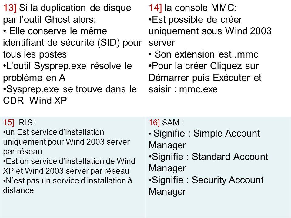13] Si la duplication de disque par loutil Ghost alors: Elle conserve le même identifiant de sécurité (SID) pour tous les postes Loutil Sysprep.exe ré