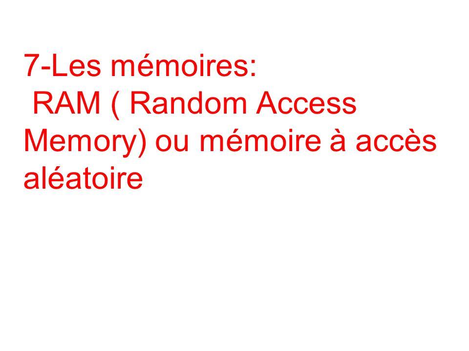 7-Les mémoires: RAM ( Random Access Memory) ou mémoire à accès aléatoire