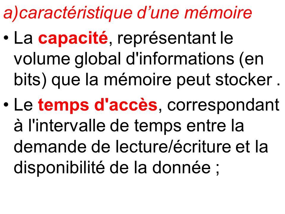 a)caractéristique dune mémoire La capacité, représentant le volume global d'informations (en bits) que la mémoire peut stocker. Le temps d'accès, corr