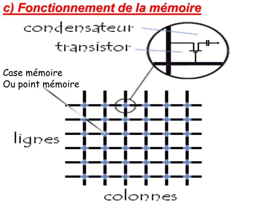 c) Fonctionnement de la mémoire Case mémoire Ou point mémoire
