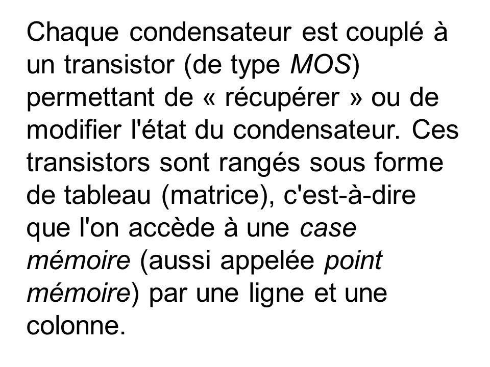 Chaque condensateur est couplé à un transistor (de type MOS) permettant de « récupérer » ou de modifier l'état du condensateur. Ces transistors sont r