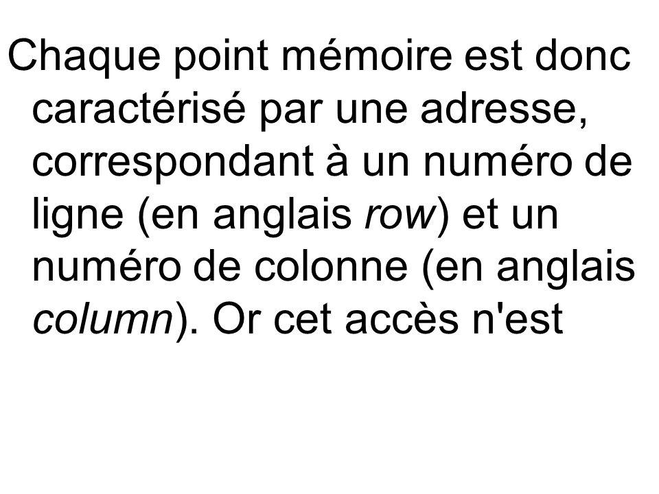 Chaque point mémoire est donc caractérisé par une adresse, correspondant à un numéro de ligne (en anglais row) et un numéro de colonne (en anglais col