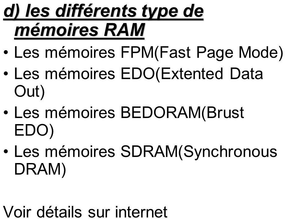 d) les différents type de mémoires RAM Les mémoires FPM(Fast Page Mode) Les mémoires EDO(Extented Data Out) Les mémoires BEDORAM(Brust EDO) Les mémoir