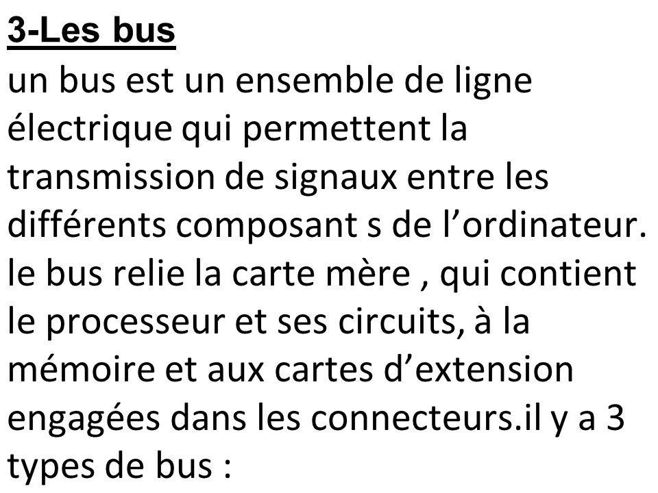 3-Les bus un bus est un ensemble de ligne électrique qui permettent la transmission de signaux entre les différents composant s de lordinateur. le bus