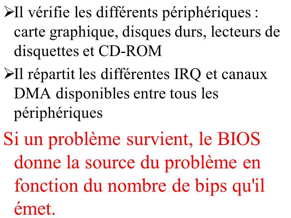 Il vérifie les différents périphériques : carte graphique, disques durs, lecteurs de disquettes et CD-ROM Il répartit les différentes IRQ et canaux DM
