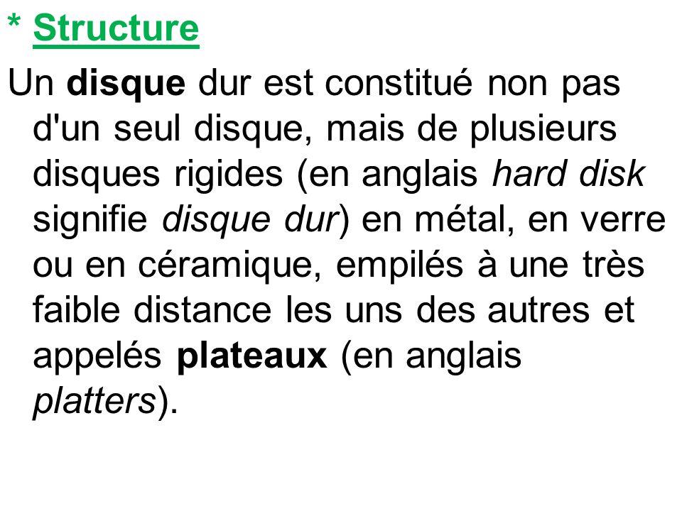 * Structure Un disque dur est constitué non pas d'un seul disque, mais de plusieurs disques rigides (en anglais hard disk signifie disque dur) en méta