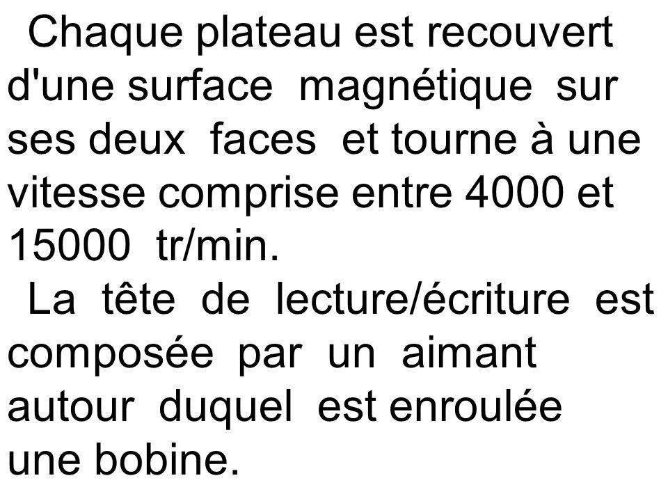 Chaque plateau est recouvert d'une surface magnétique sur ses deux faces et tourne à une vitesse comprise entre 4000 et 15000 tr/min. La tête de lectu