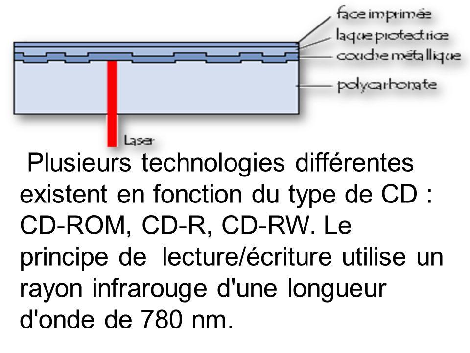 Plusieurs technologies différentes existent en fonction du type de CD : CD-ROM, CD-R, CD-RW. Le principe de lecture/écriture utilise un rayon infrarou