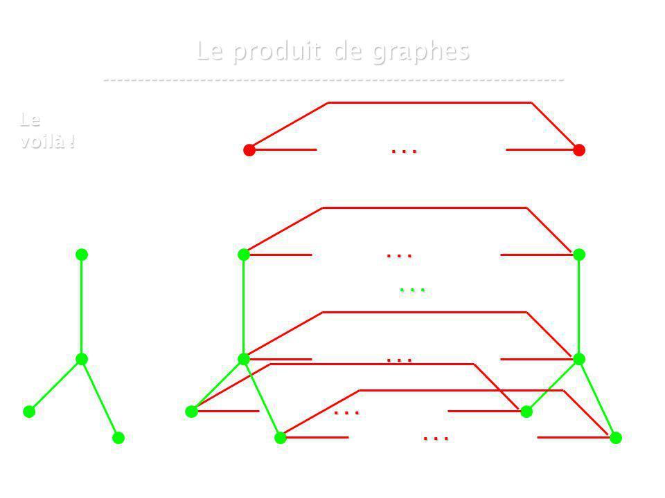 21 mars 2007Cours de graphes 8 - Intranet21 Le produit de graphes -----------------------------------------------------------------...