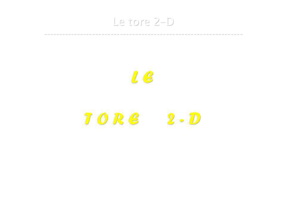 21 mars 2007Cours de graphes 8 - Intranet25 Le tore 2–D ----------------------------------------------------------------- L E T O R E 2 - D