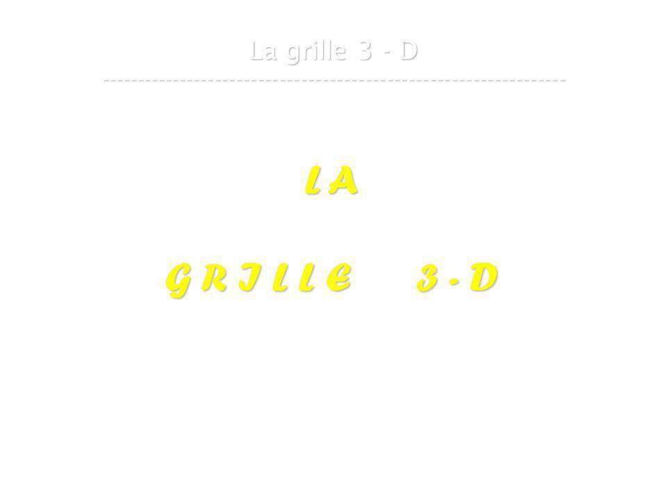 21 mars 2007Cours de graphes 8 - Intranet29 La grille 3 - D ----------------------------------------------------------------- L A G R I L L E 3 - D