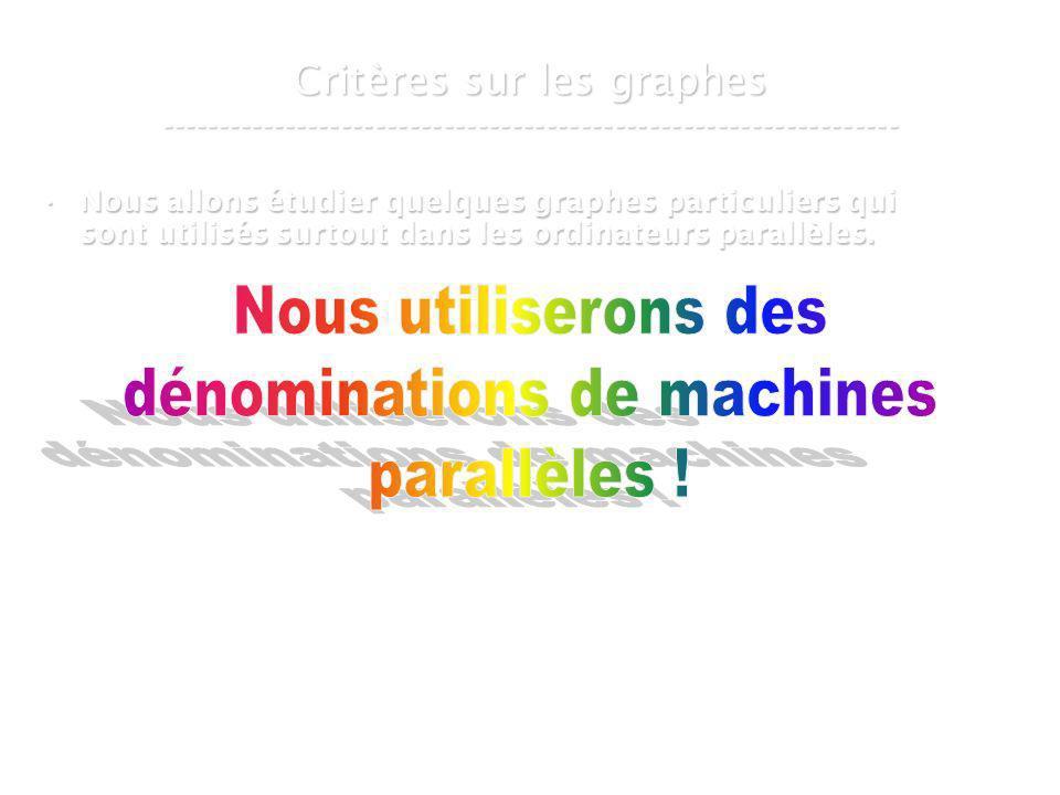 21 mars 2007Cours de graphes 8 - Intranet54 La diffusion dans lhypercube ----------------------------------------------------------------- La diffusion dinformation est une opération fréquente lors de calculs parallèles.La diffusion dinformation est une opération fréquente lors de calculs parallèles.