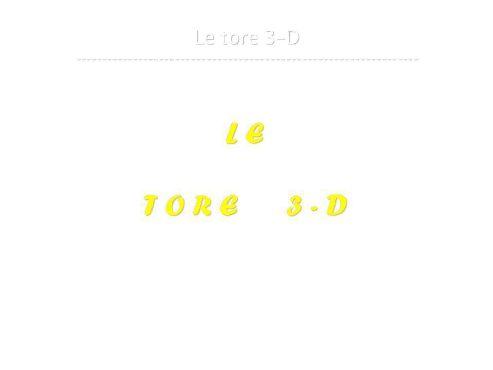 21 mars 2007Cours de graphes 8 - Intranet32 Le tore 3–D ----------------------------------------------------------------- L E T O R E 3 - D