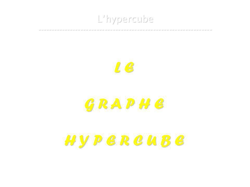 21 mars 2007Cours de graphes 8 - Intranet35 Lhypercube ----------------------------------------------------------------- L E G R A P H E H Y P E R C U B E