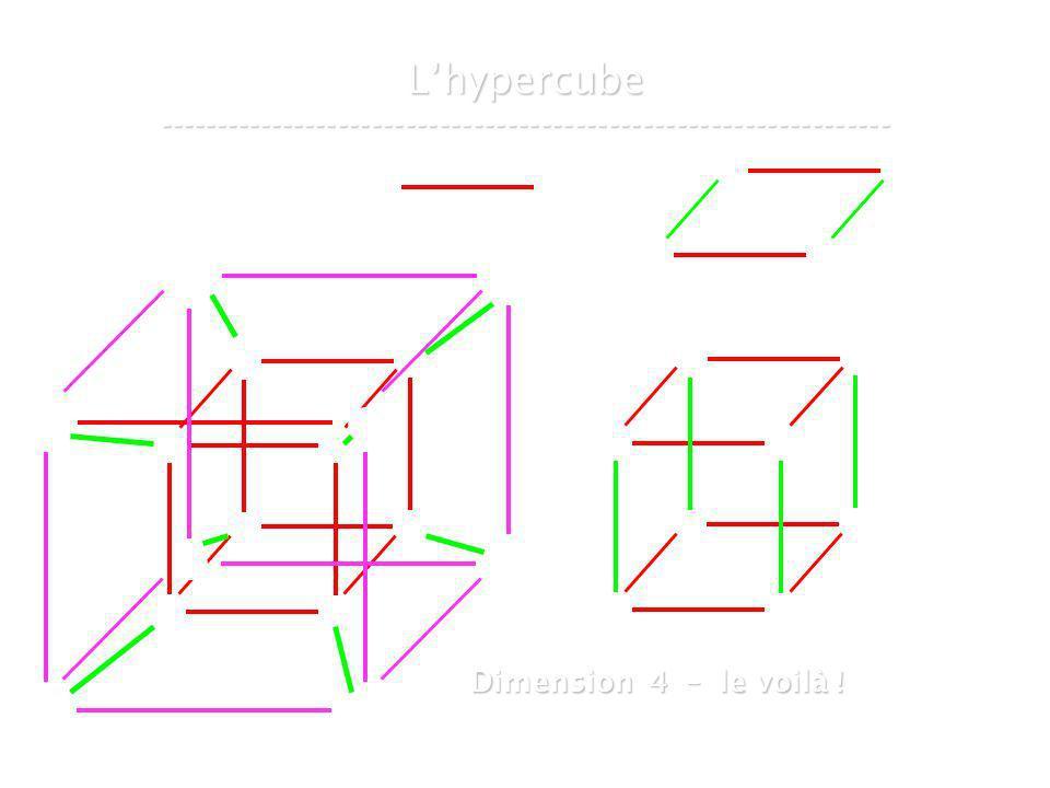 21 mars 2007Cours de graphes 8 - Intranet38 Lhypercube ----------------------------------------------------------------- Dimension 4 – le voilà !