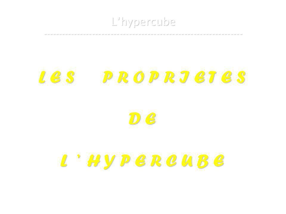 21 mars 2007Cours de graphes 8 - Intranet39 Lhypercube ----------------------------------------------------------------- L E S P R O P R I E T E S D E L H Y P E R C U B E