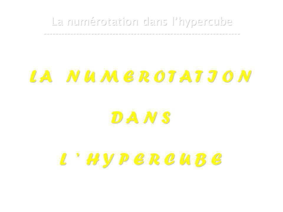 21 mars 2007Cours de graphes 8 - Intranet42 La numérotation dans lhypercube ----------------------------------------------------------------- L A N U M E R O T A T I O N D A N S L H Y P E R C U B E
