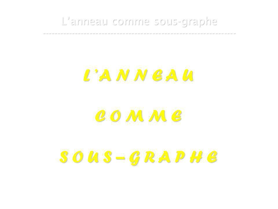 21 mars 2007Cours de graphes 8 - Intranet47 Lanneau comme sous-graphe ----------------------------------------------------------------- L A N N E A U C O M M E S O U S – G R A P H E