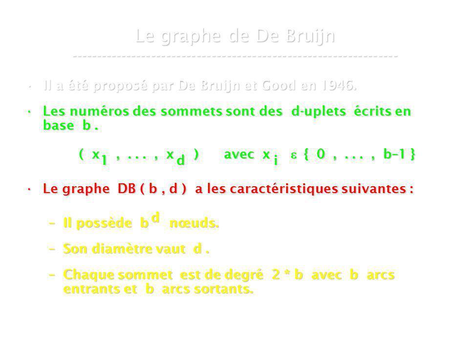 21 mars 2007Cours de graphes 8 - Intranet63 Le graphe de De Bruijn ----------------------------------------------------------------- Il a été proposé par De Bruijn et Good en 1946.Il a été proposé par De Bruijn et Good en 1946.