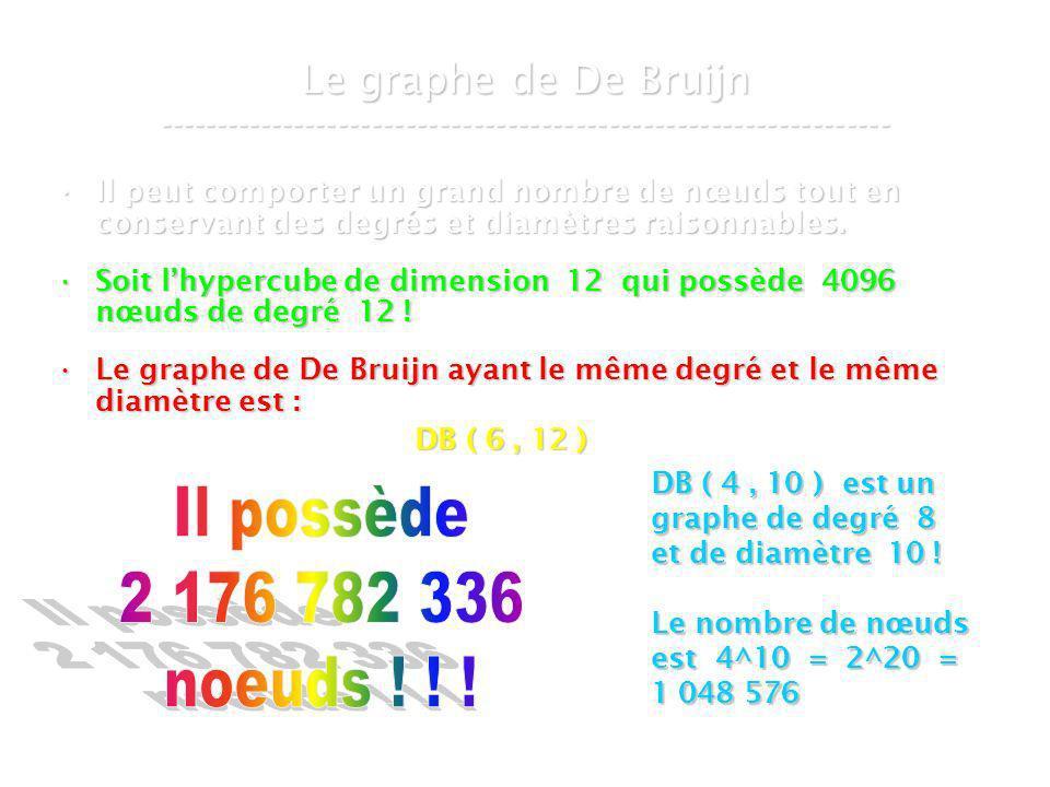 21 mars 2007Cours de graphes 8 - Intranet64 Le graphe de De Bruijn ----------------------------------------------------------------- Il peut comporter un grand nombre de nœuds tout en conservant des degrés et diamètres raisonnables.Il peut comporter un grand nombre de nœuds tout en conservant des degrés et diamètres raisonnables.
