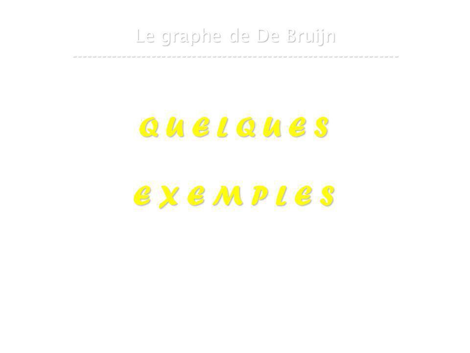 21 mars 2007Cours de graphes 8 - Intranet66 Le graphe de De Bruijn ----------------------------------------------------------------- Q U E L Q U E S E X E M P L E S