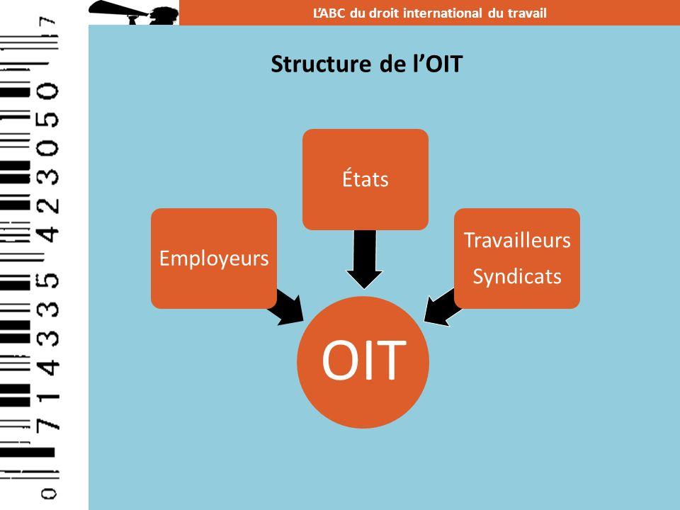 Structure de lOIT OIT EmployeursÉtats Travailleurs Syndicats LABC du droit international du travail