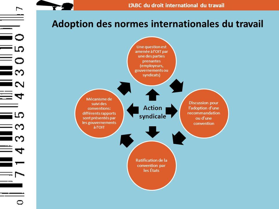 Adoption des normes internationales du travail Une question est amenée à lOIT par une des parties prenantes (employeurs, gouvernements ou syndicats) D