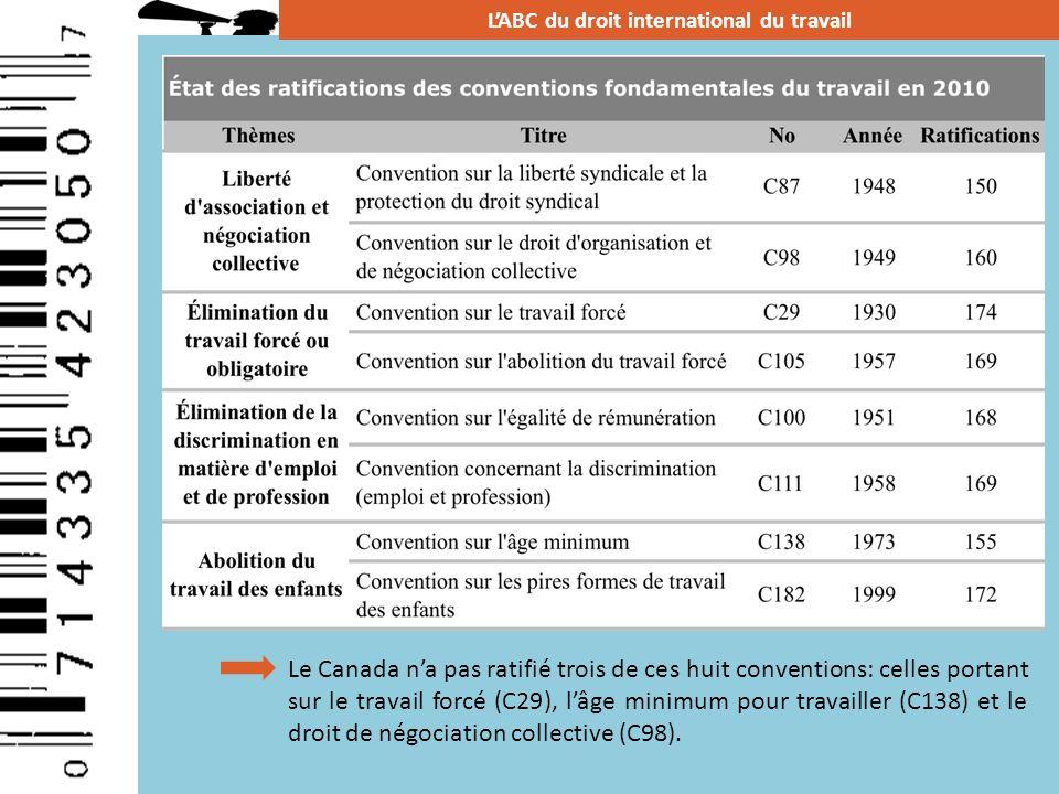 Le Canada na pas ratifié trois de ces huit conventions: celles portant sur le travail forcé (C29), lâge minimum pour travailler (C138) et le droit de
