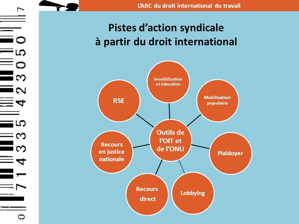 Pistes daction syndicale à partir du droit international LABC du droit international du travail Outils de lOIT et de lONU Sensibilisation et éducation