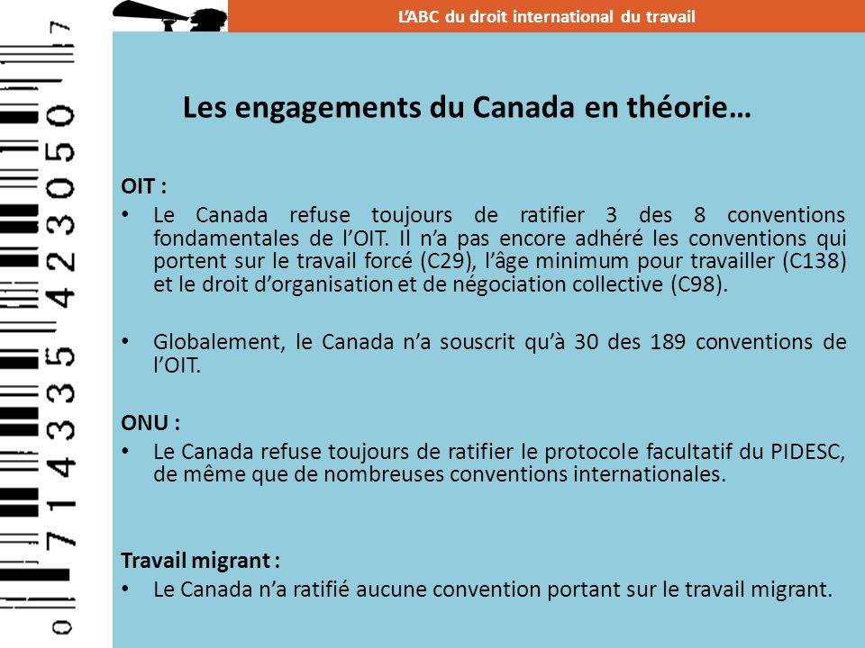 Les engagements du Canada en théorie… OIT : Le Canada refuse toujours de ratifier 3 des 8 conventions fondamentales de lOIT. Il na pas encore adhéré l