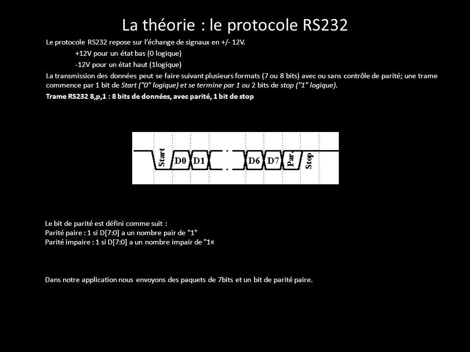 La théorie : le protocole RS232 Le protocole RS232 repose sur léchange de signaux en +/- 12V. +12V pour un état bas (0 logique) -12V pour un état haut