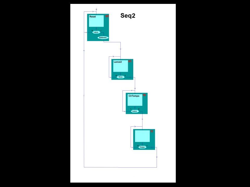 Simulation On voit bien les 3 signaux différents et le système anti-rebond.