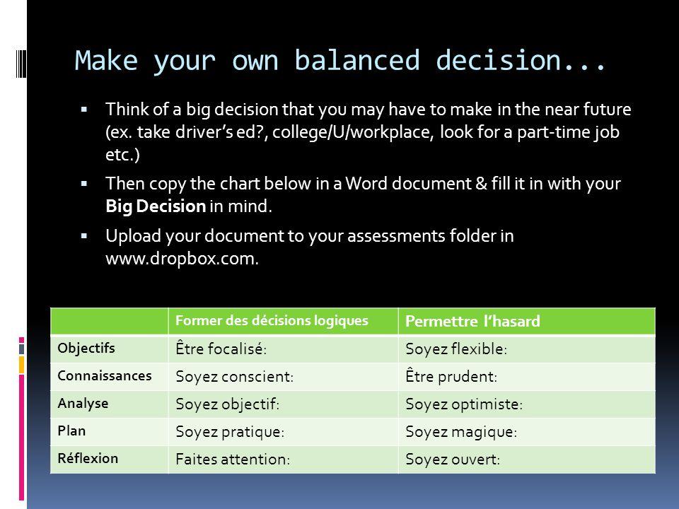 Faites votre propre décision équilibrée Pensez à une grande décision que vous aurez à faire dans lavenir proche (ex.